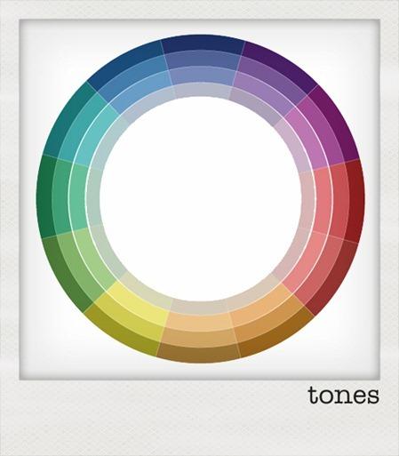 05-tones