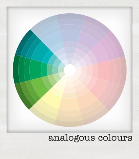 07-analogous2