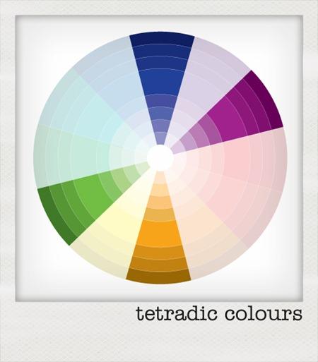 09-tetradic